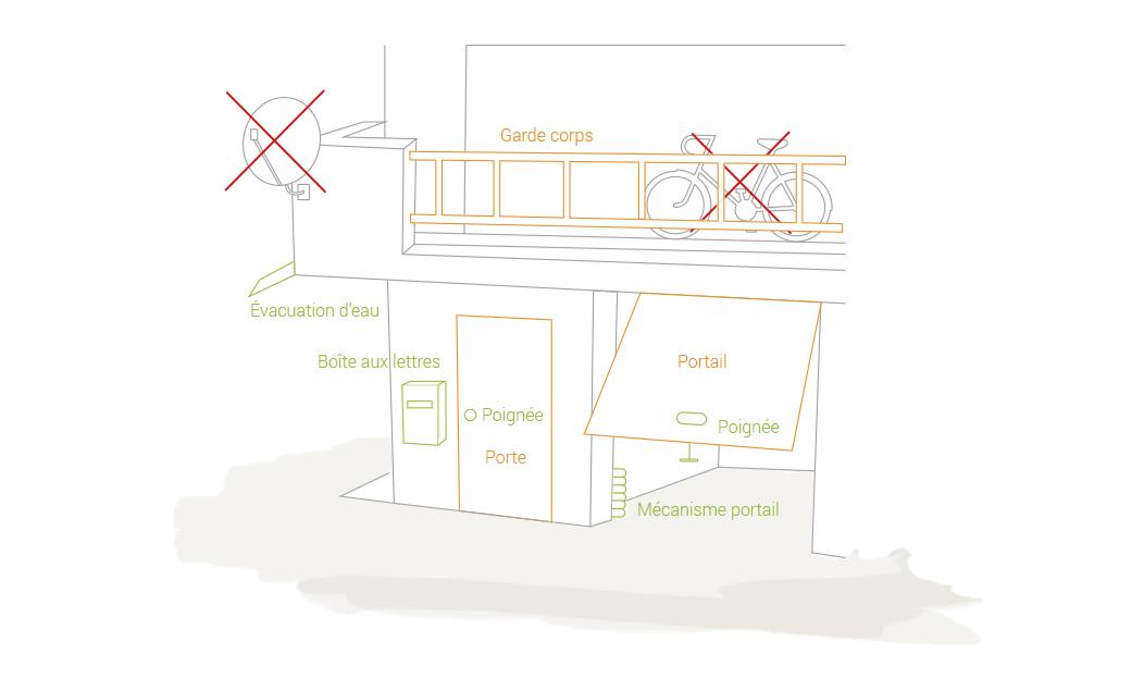 Entretien du logement qui fait quoi eure habitat - Entretien jardin locataire ...