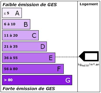 DGALN_energie2